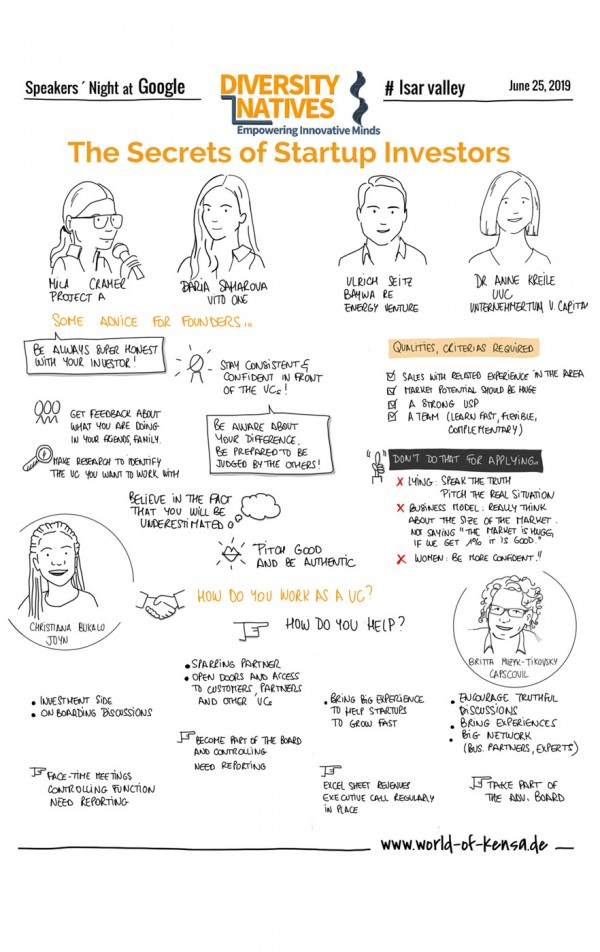 Sketch Note by Sabine Kennel - world-of-kensa - summarizing the 1st Diversity Speakers' Night